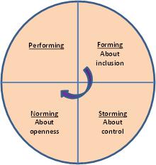 nigel diagram